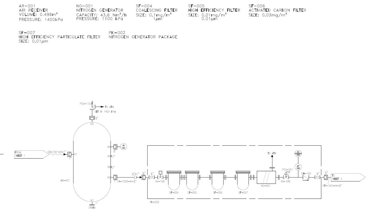 Cross Epc Piping Layout Drawing Mto 3d Model And Transposition Drawings Long Lead Equipment Identification Semi Definitive Cost Estimates Estimation